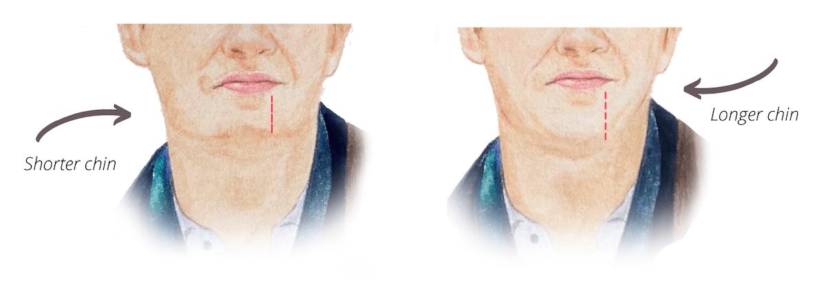 Illustration featuring short vs long chin
